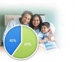 Extend Your Health Insurance Coverage with Extra Care Plus