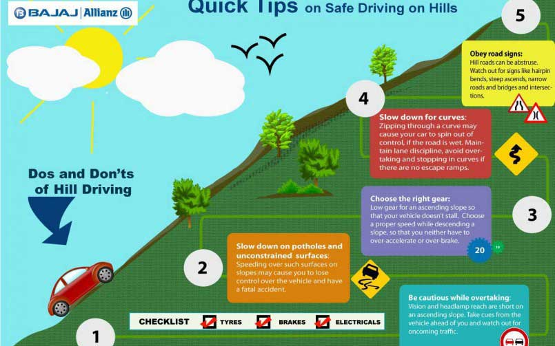Quick Tips for Driving Safely on the Ghats In India