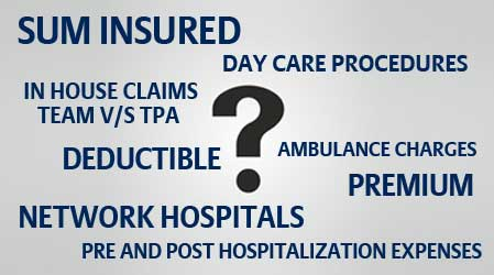 Components-of-health-insurance-policy