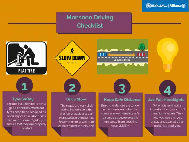 Monsoon-Driving-Checklist