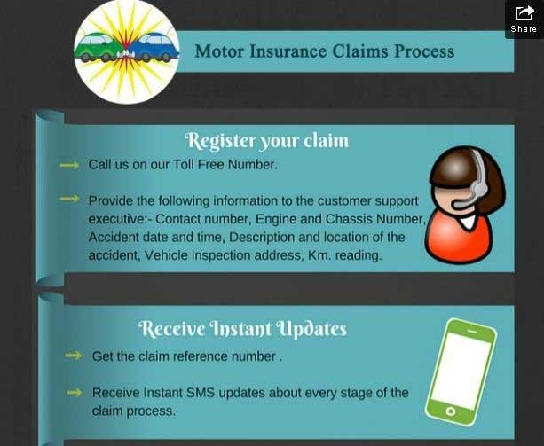 How to Claim Motor Insurance?