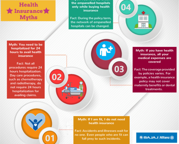 Health-Insurance-Myths