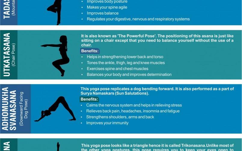 Yoga,International Yoga Day, Benefits of Yoga, Common Yoga Postures, Advantages of Yoga, yoga postures