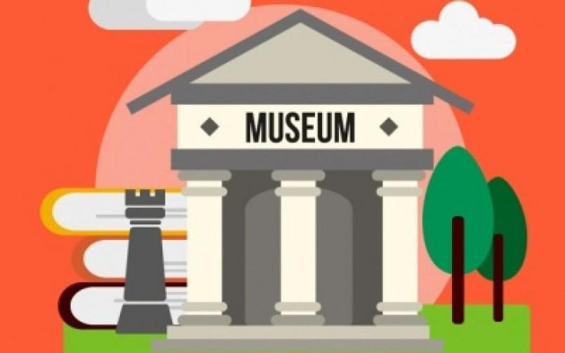 Most Popular Museums