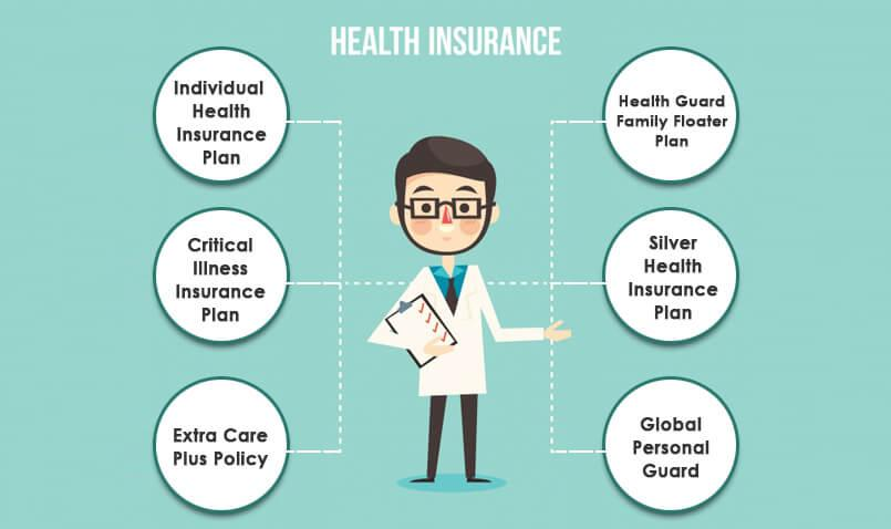 Different Types of Medical Insurance Plans Available in India