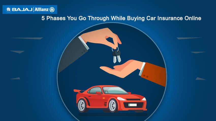 Phases of a Car Insurance Policy