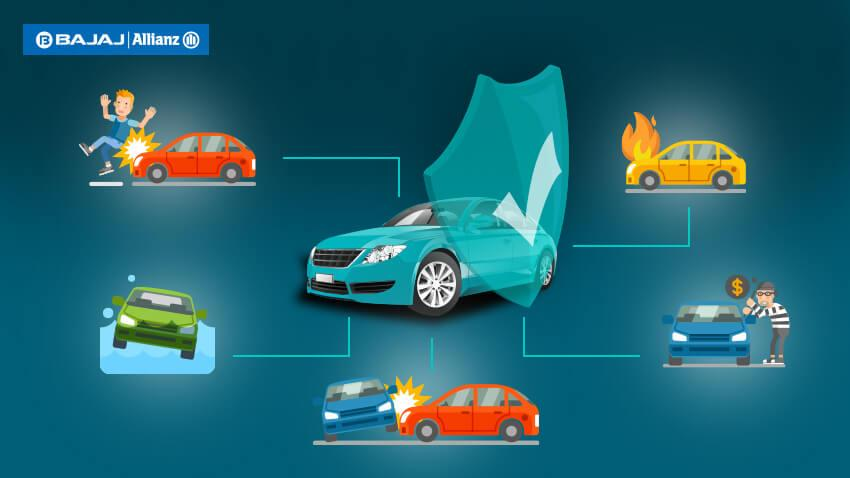 Types of Car Insurance in India